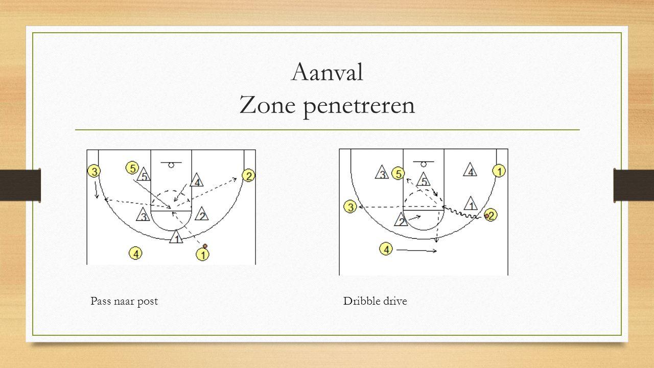 Aanval Zone penetreren