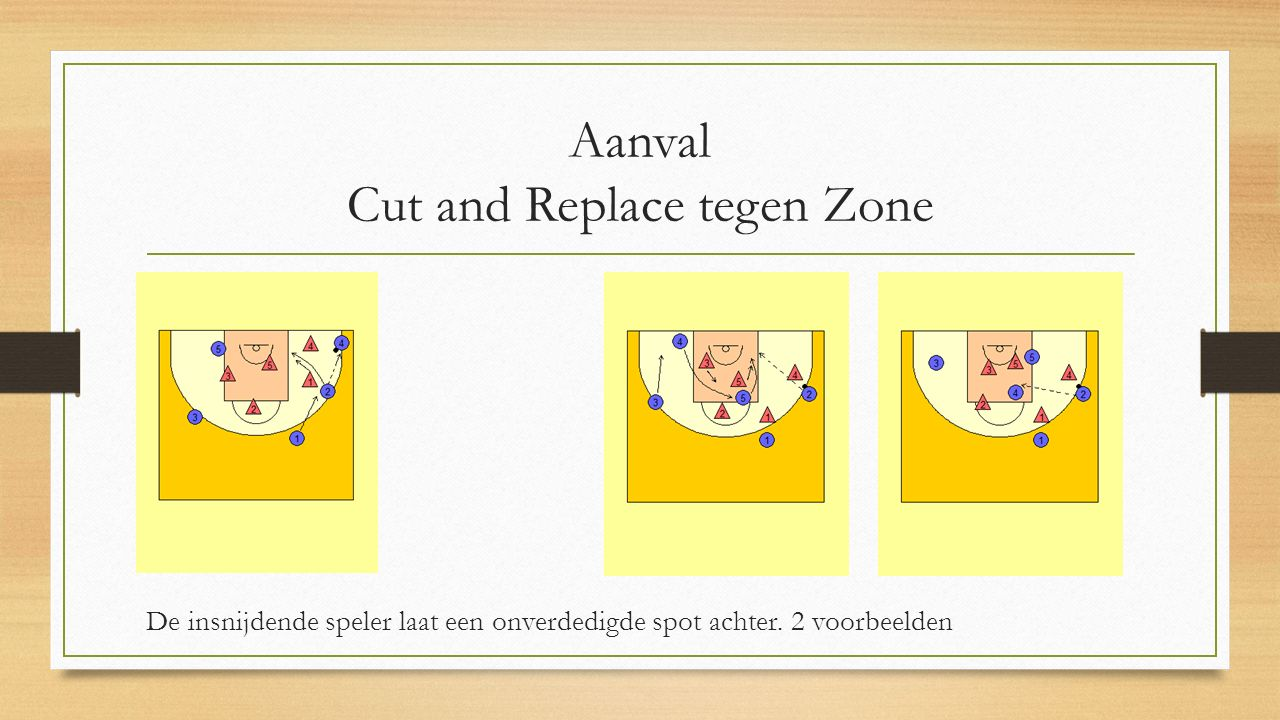 Aanval Cut and Replace tegen Zone