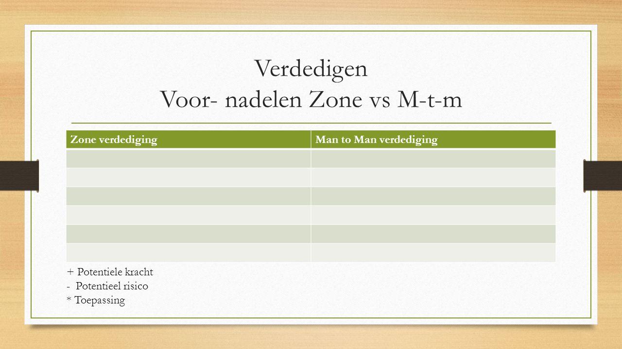 Verdedigen Voor- nadelen Zone vs M-t-m