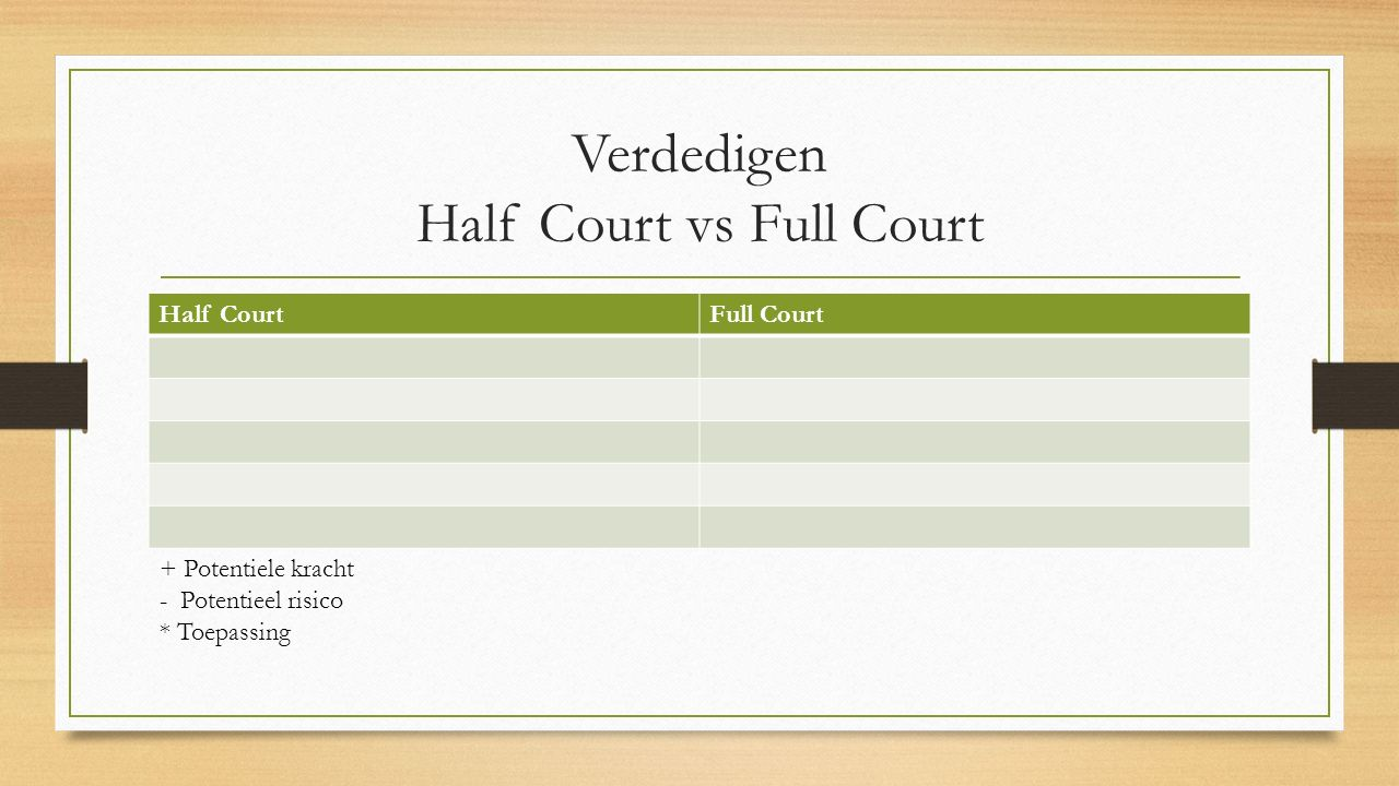 Verdedigen Half Court vs Full Court
