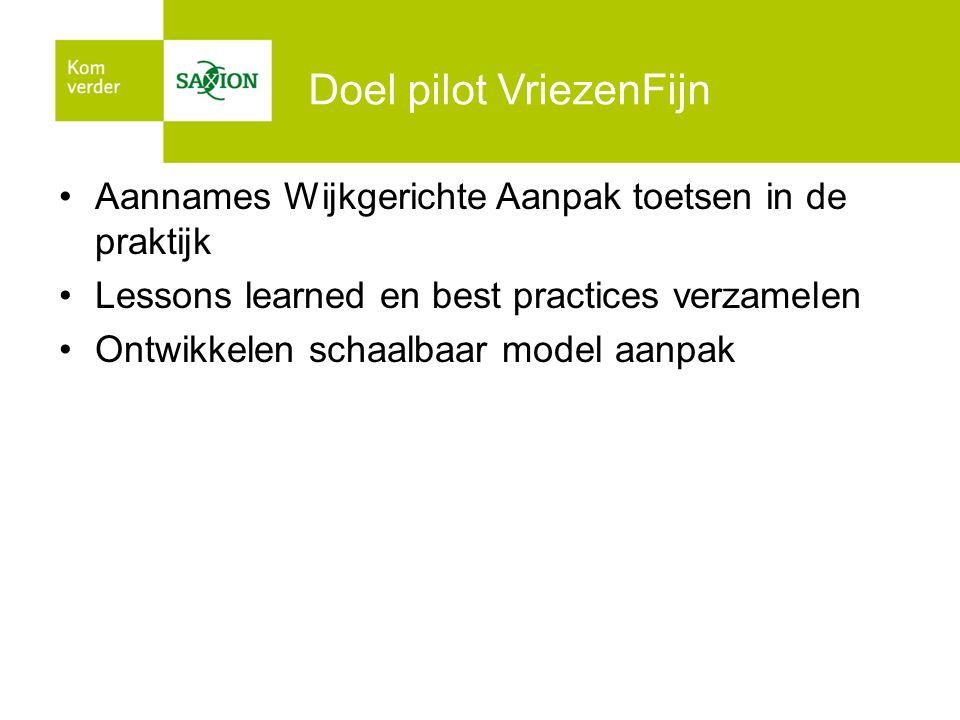 Doel pilot VriezenFijn