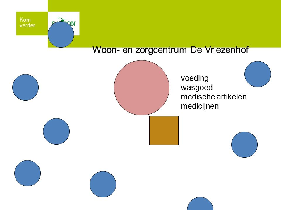 Woon- en zorgcentrum De Vriezenhof