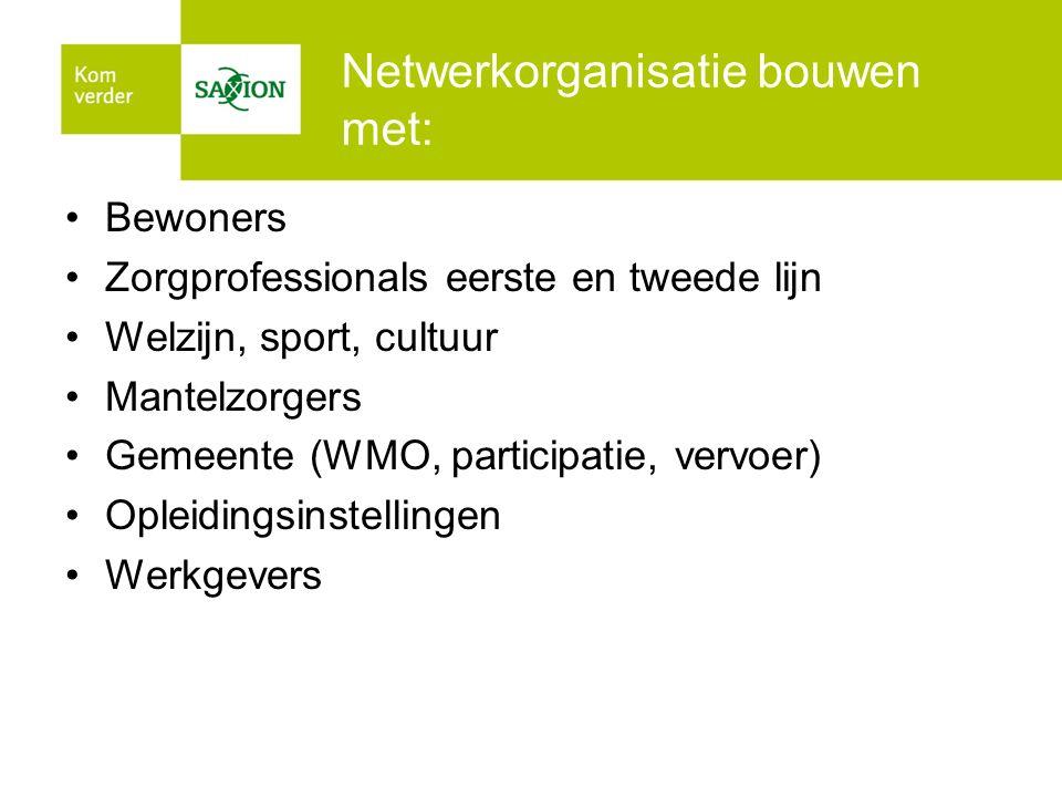 Netwerkorganisatie bouwen met: