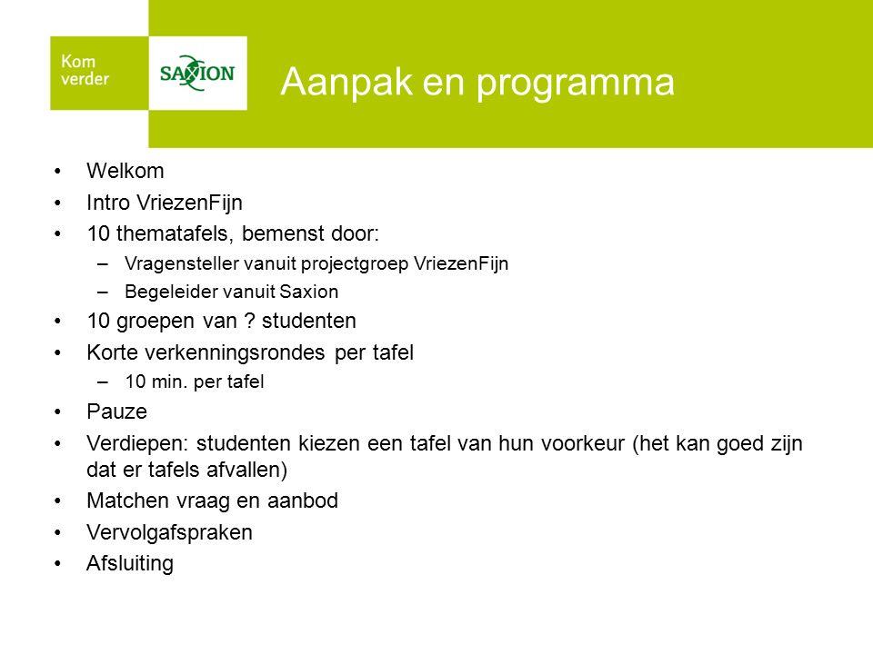 Aanpak en programma Welkom Intro VriezenFijn