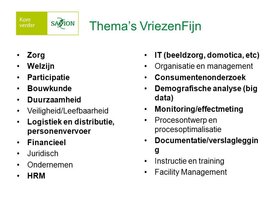 Thema's VriezenFijn Zorg Welzijn Participatie Bouwkunde Duurzaamheid