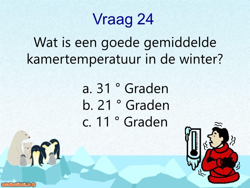 Wat is een goede gemiddelde kamertemperatuur in de winter