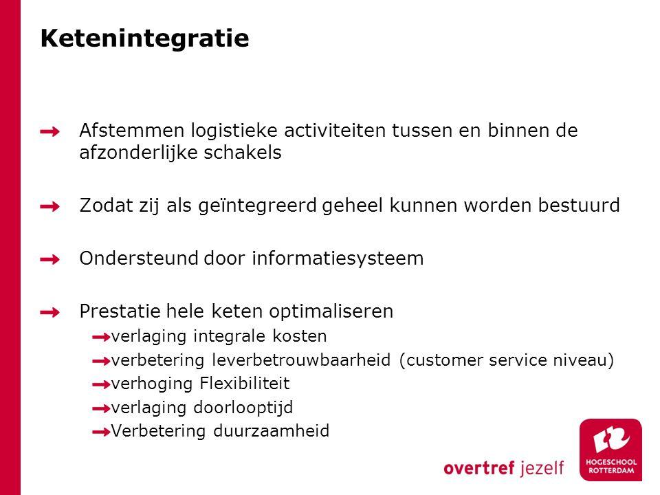 Ketenintegratie Afstemmen logistieke activiteiten tussen en binnen de afzonderlijke schakels.