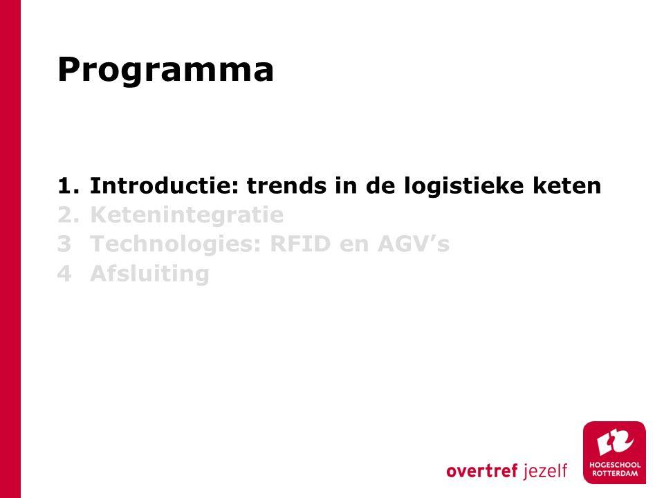 Programma Introductie: trends in de logistieke keten Ketenintegratie