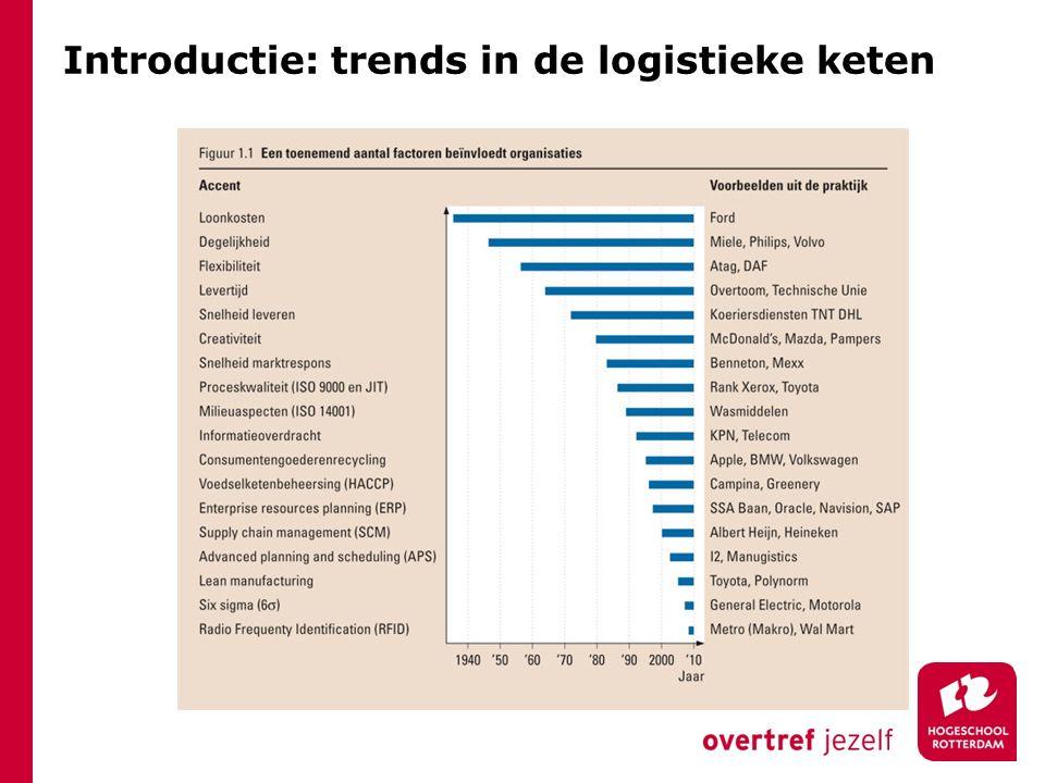 Introductie: trends in de logistieke keten