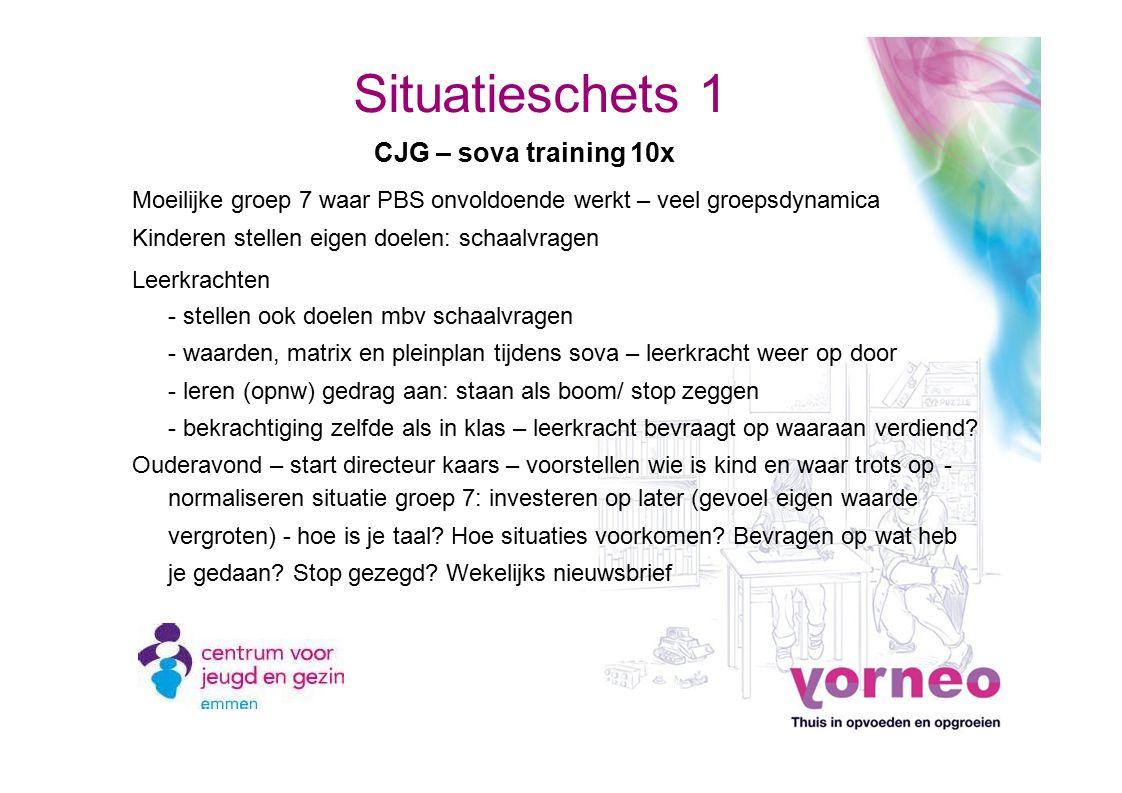 Situatieschets 1 CJG – sova training 10x