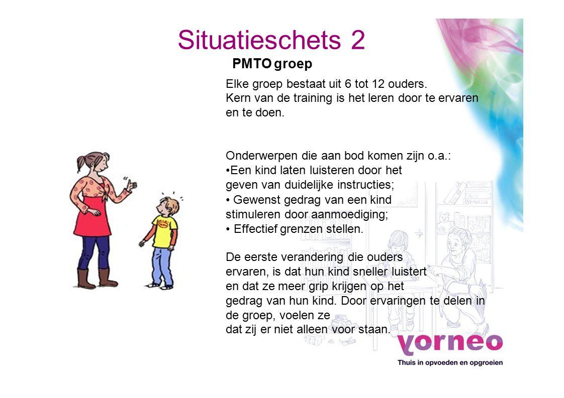 Situatieschets 2 PMTO groep Elke groep bestaat uit 6 tot 12 ouders.