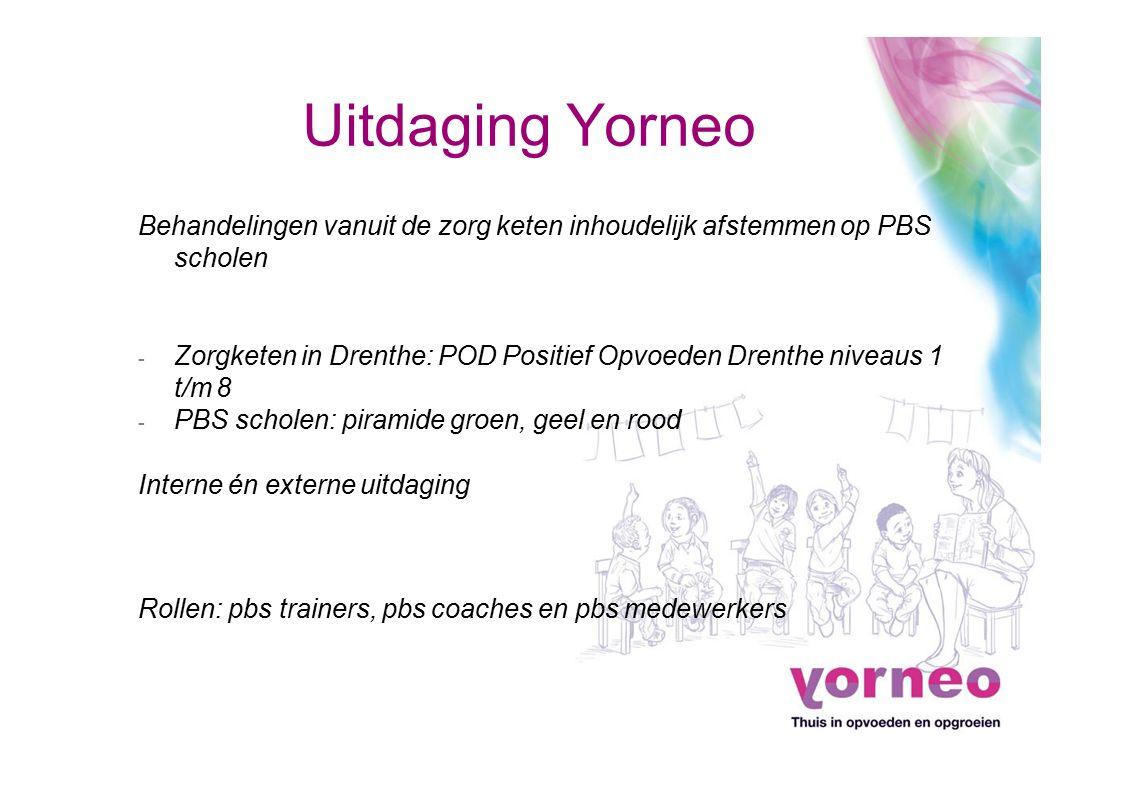 Uitdaging Yorneo Behandelingen vanuit de zorg keten inhoudelijk afstemmen op PBS scholen.