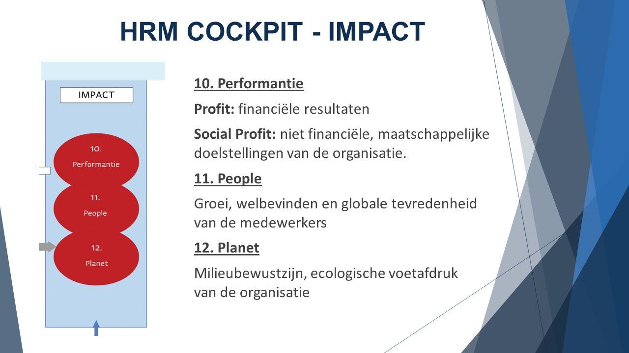 HRM COCKPIT - IMPACT