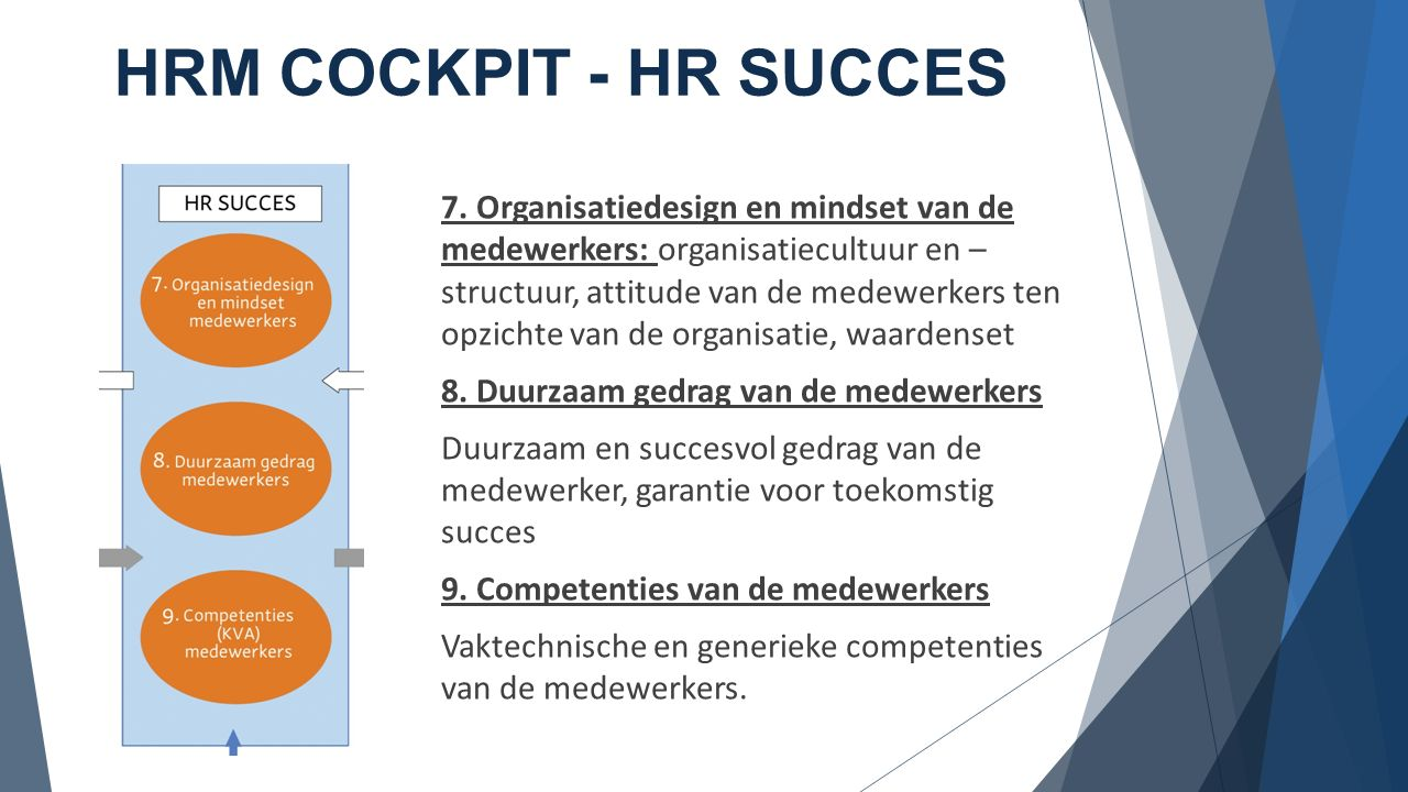 HRM COCKPIT - HR SUCCES