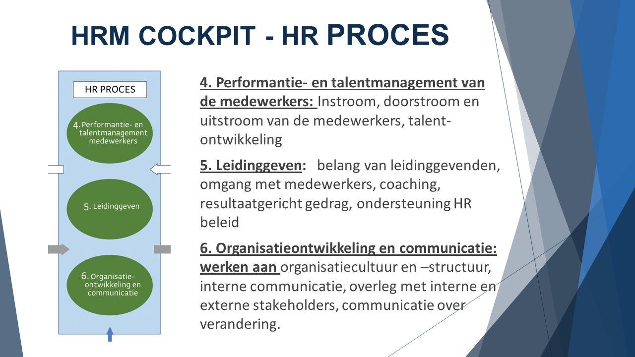 HRM COCKPIT - HR PROCES