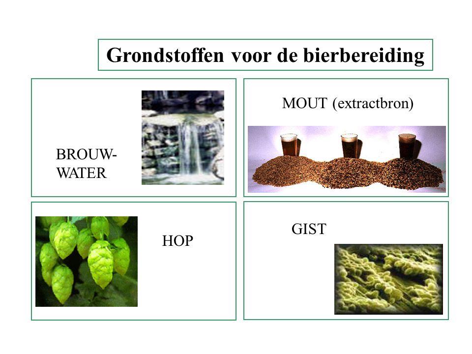Grondstoffen voor de bierbereiding