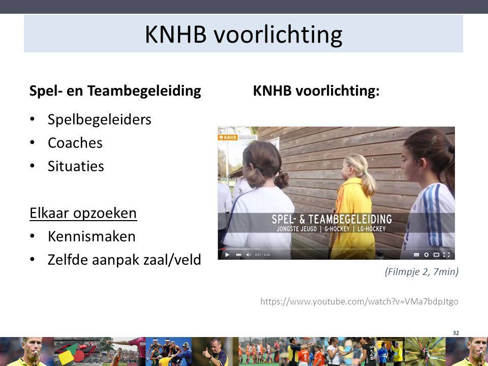 KNHB voorlichting Spel- en Teambegeleiding KNHB voorlichting: