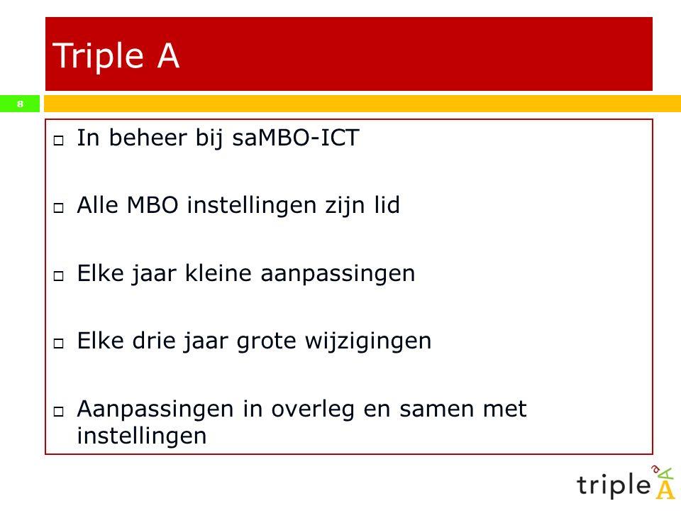 Triple A In beheer bij saMBO-ICT Alle MBO instellingen zijn lid