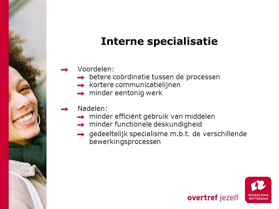 Interne specialisatie
