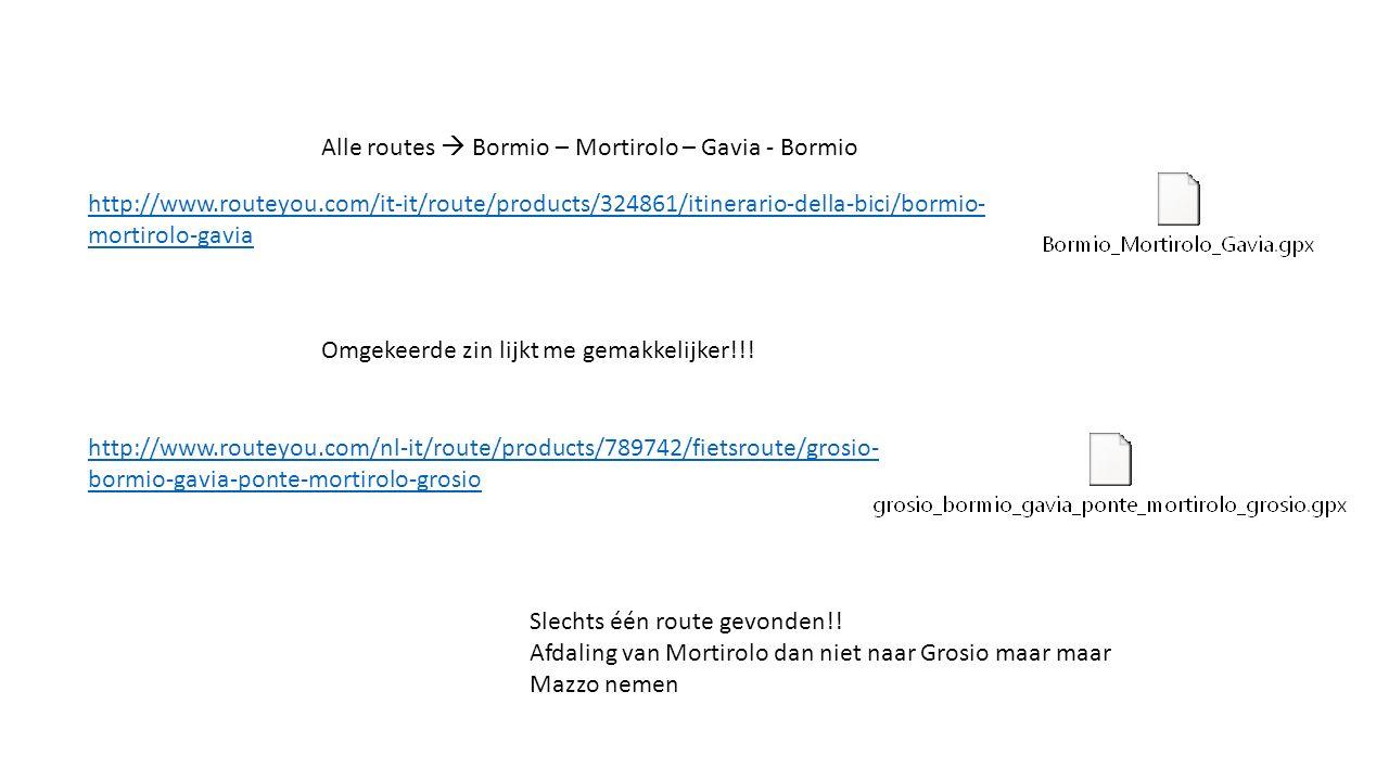 Alle routes  Bormio – Mortirolo – Gavia - Bormio
