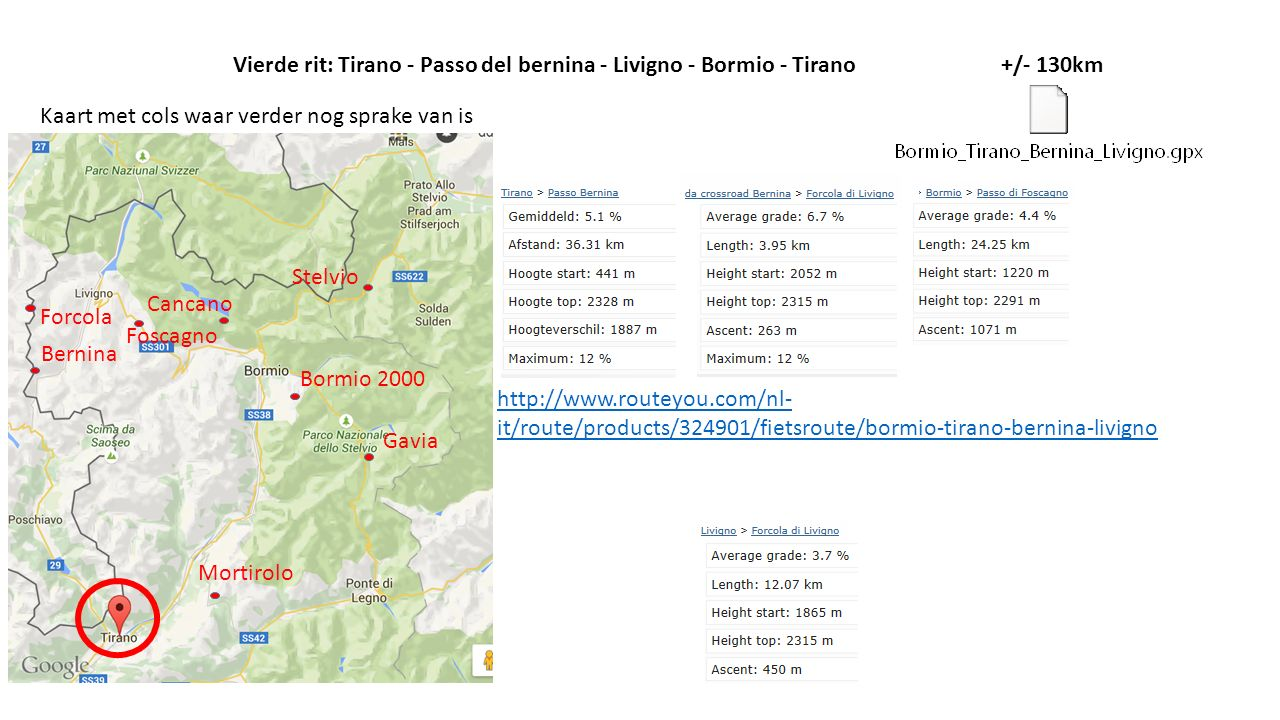 Vierde rit: Tirano - Passo del bernina - Livigno - Bormio - Tirano