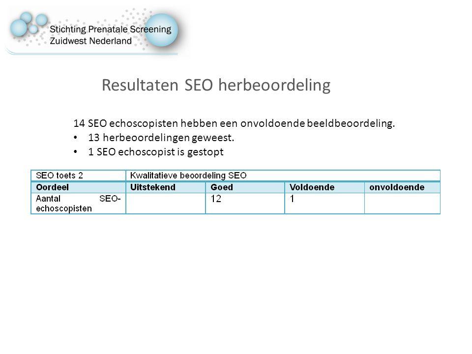Resultaten SEO herbeoordeling