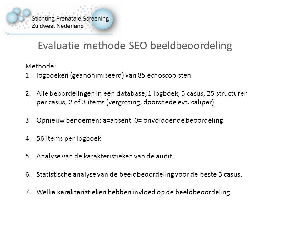 Evaluatie methode SEO beeldbeoordeling
