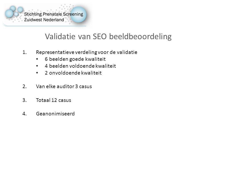 Validatie van SEO beeldbeoordeling