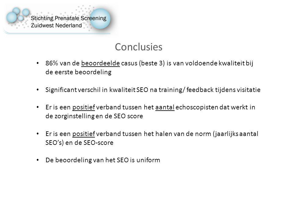 Conclusies 86% van de beoordeelde casus (beste 3) is van voldoende kwaliteit bij de eerste beoordeling.