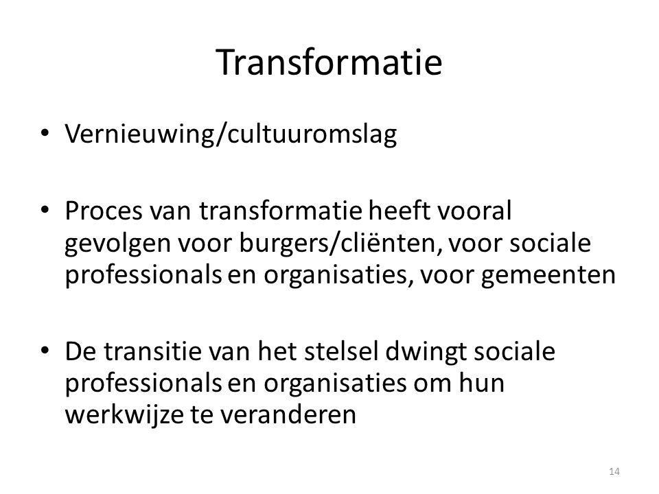 Transformatie Vernieuwing/cultuuromslag
