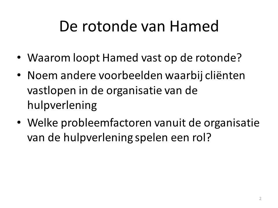 De rotonde van Hamed Waarom loopt Hamed vast op de rotonde