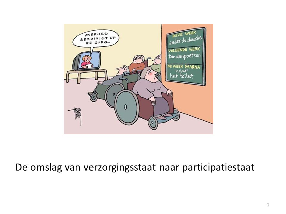 De omslag van verzorgingsstaat naar participatiestaat