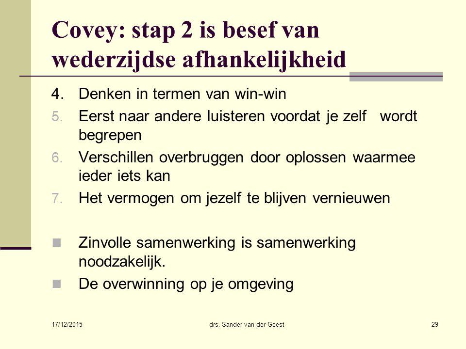 Covey: stap 2 is besef van wederzijdse afhankelijkheid