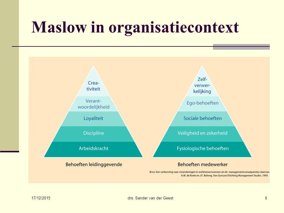 Maslow in organisatiecontext