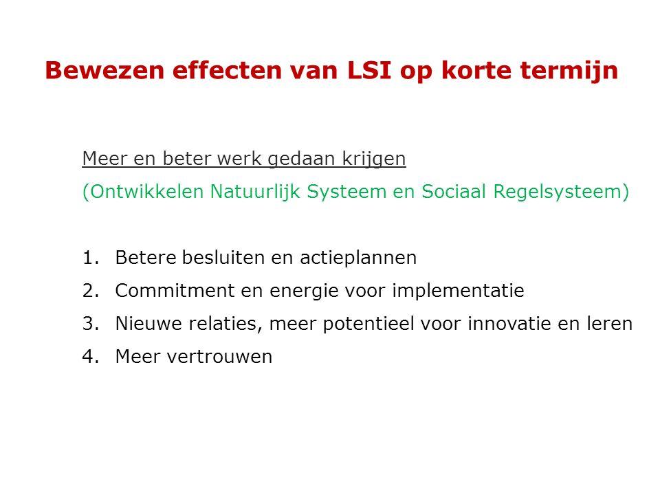 Bewezen effecten van LSI op korte termijn