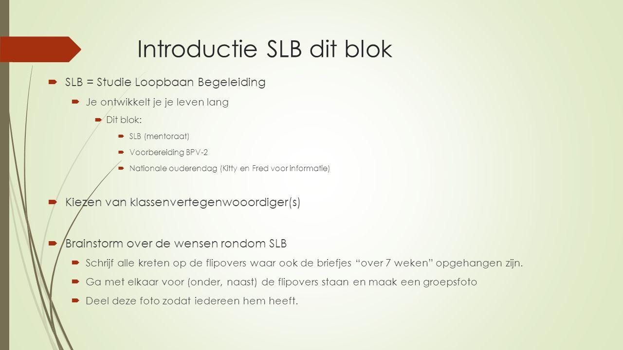 Introductie SLB dit blok