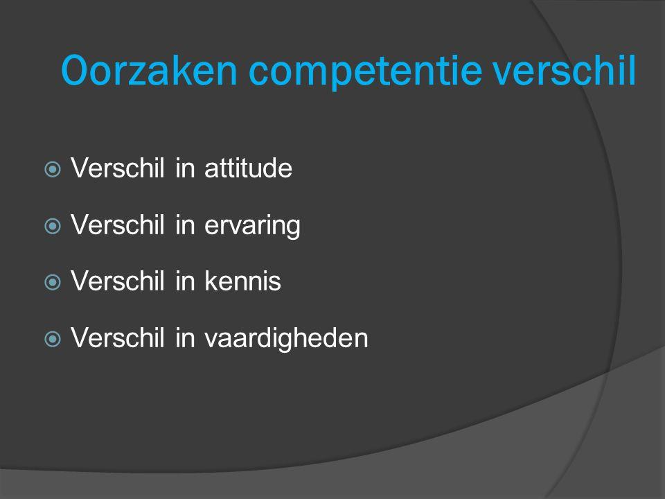 Oorzaken competentie verschil