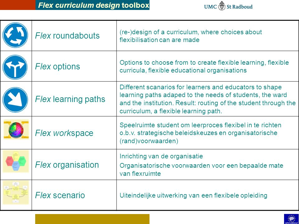 Flex curriculum design toolbox