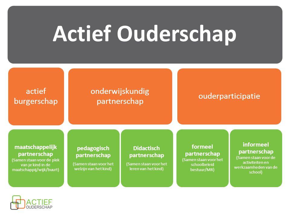 pedagogisch partnerschap Didactisch partnerschap