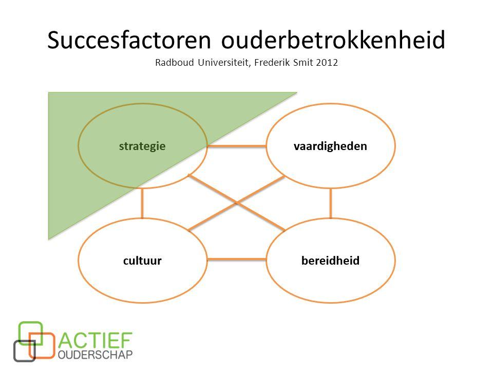 Succesfactoren ouderbetrokkenheid Radboud Universiteit, Frederik Smit 2012