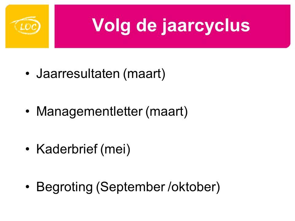Volg de jaarcyclus Jaarresultaten (maart) Managementletter (maart)