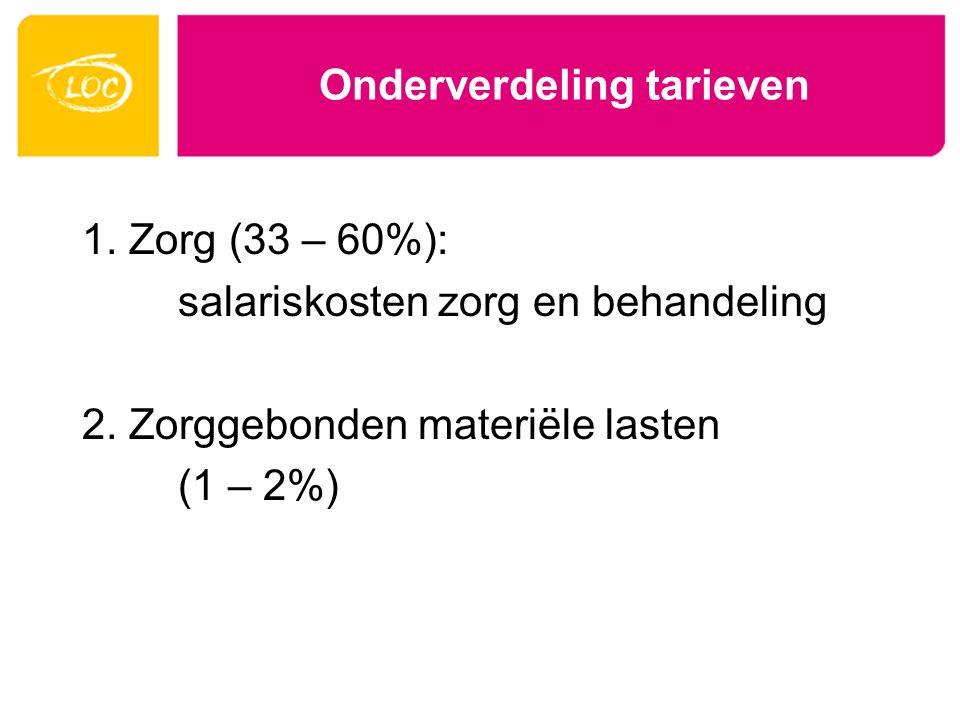 Onderverdeling tarieven