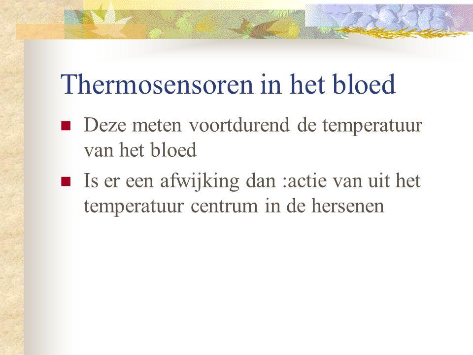 Thermosensoren in het bloed