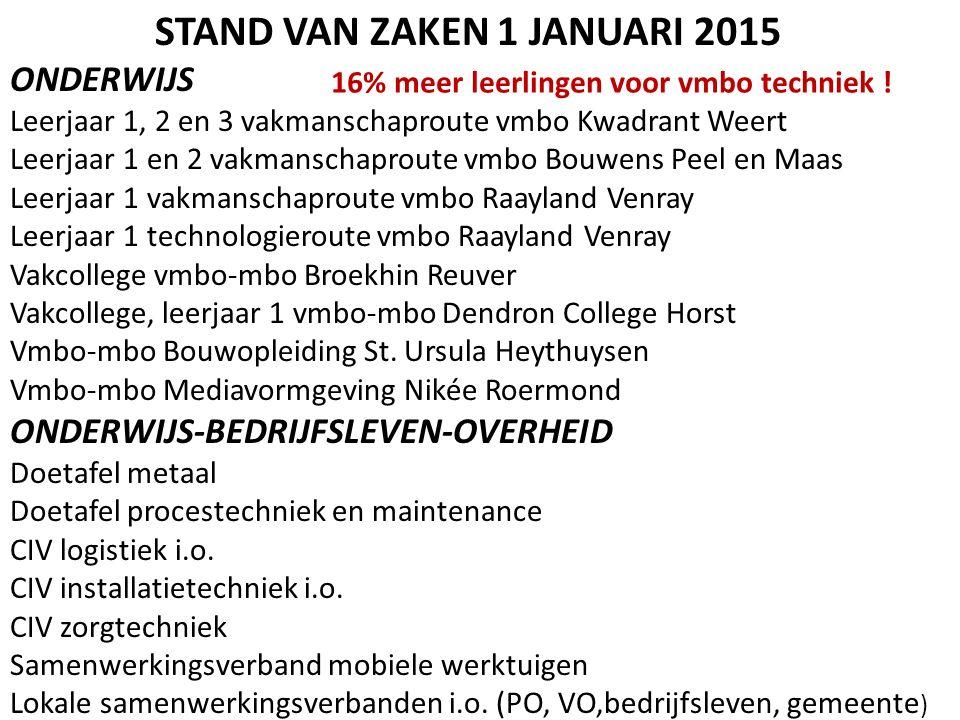 STAND VAN ZAKEN 1 JANUARI 2015