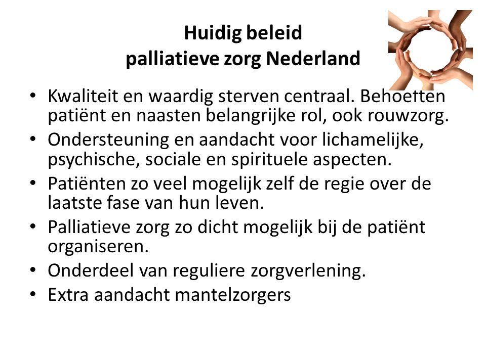 Huidig beleid palliatieve zorg Nederland