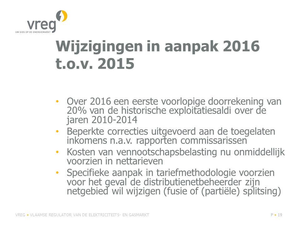 Wijzigingen in aanpak 2016 t.o.v. 2015