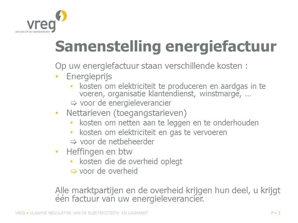 Samenstelling energiefactuur