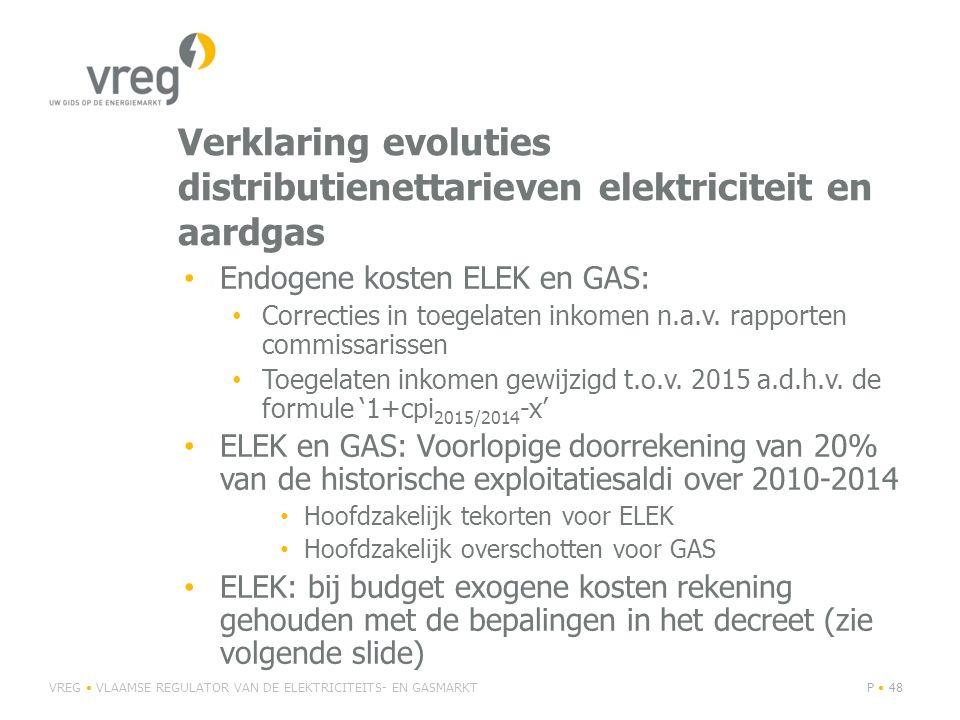 Verklaring evoluties distributienettarieven elektriciteit en aardgas