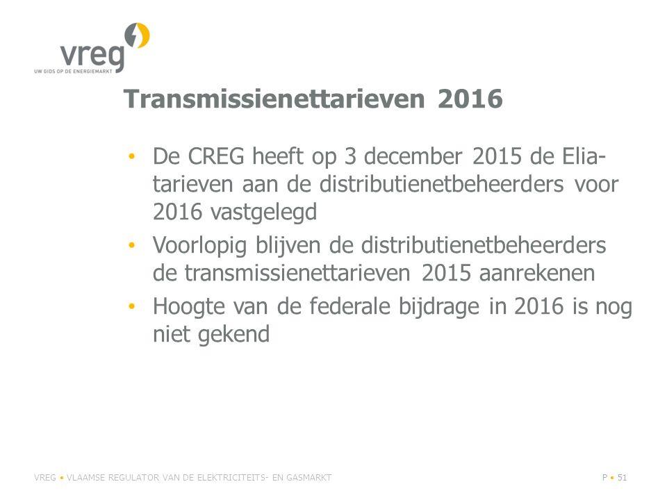 Transmissienettarieven 2016