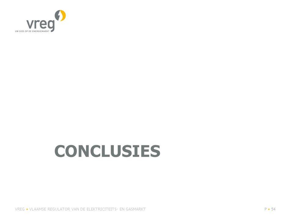Conclusies VREG • VLAAMSE REGULATOR VAN DE ELEKTRICITEITS- EN GASMARKT
